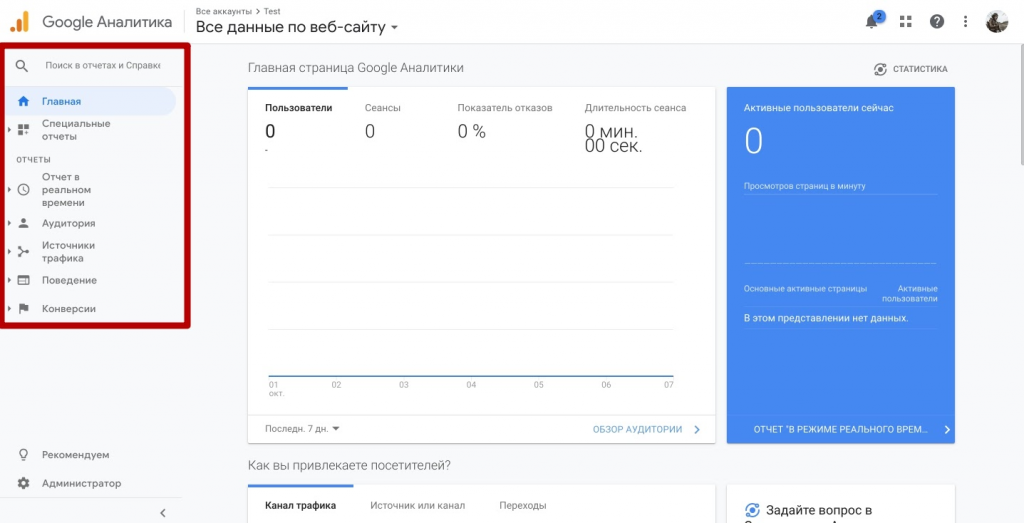 Google analytics - Разделы